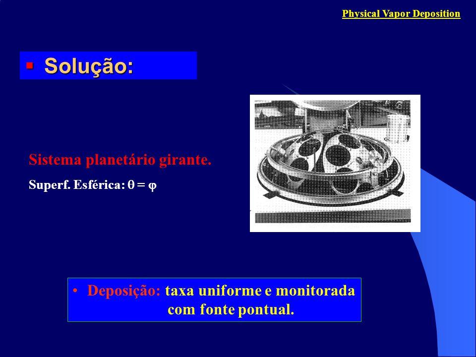 Solução: Solução: Sistema planetário girante. Superf. Esférica: = Physical Vapor Deposition Deposição: taxa uniforme e monitorada com fonte pontual.