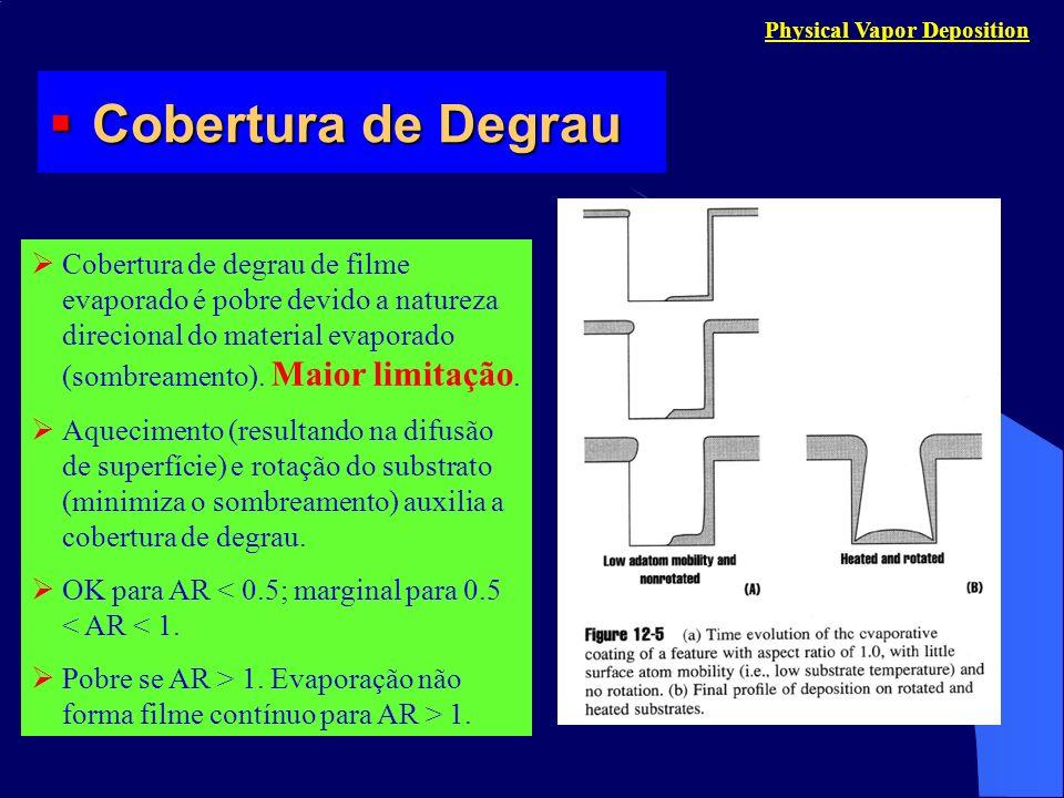 Cobertura de Degrau Cobertura de Degrau Physical Vapor Deposition Cobertura de degrau de filme evaporado é pobre devido a natureza direcional do mater