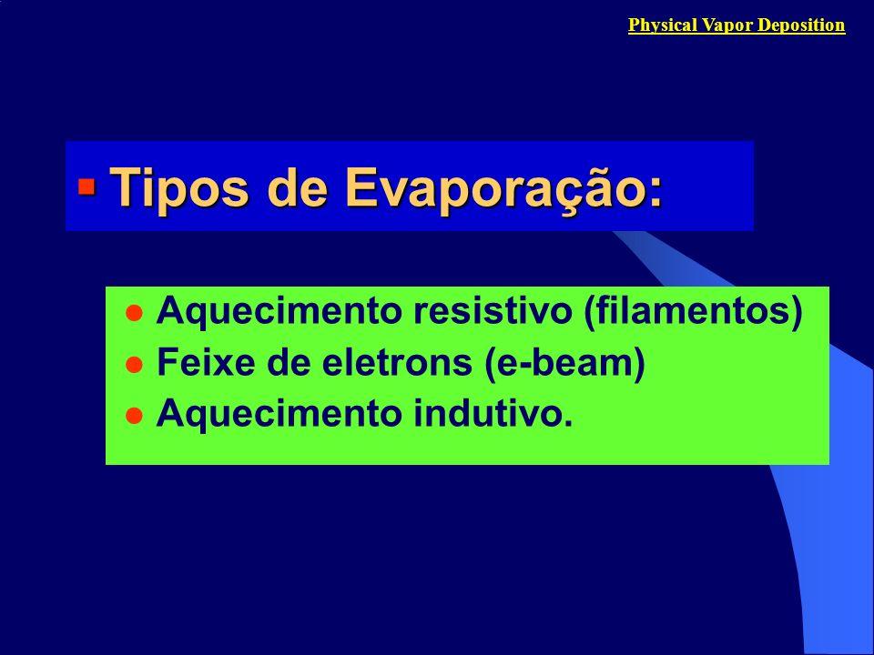 Tipos de Evaporação: Tipos de Evaporação: Aquecimento resistivo (filamentos) Feixe de eletrons (e-beam) Aquecimento indutivo. Physical Vapor Depositio
