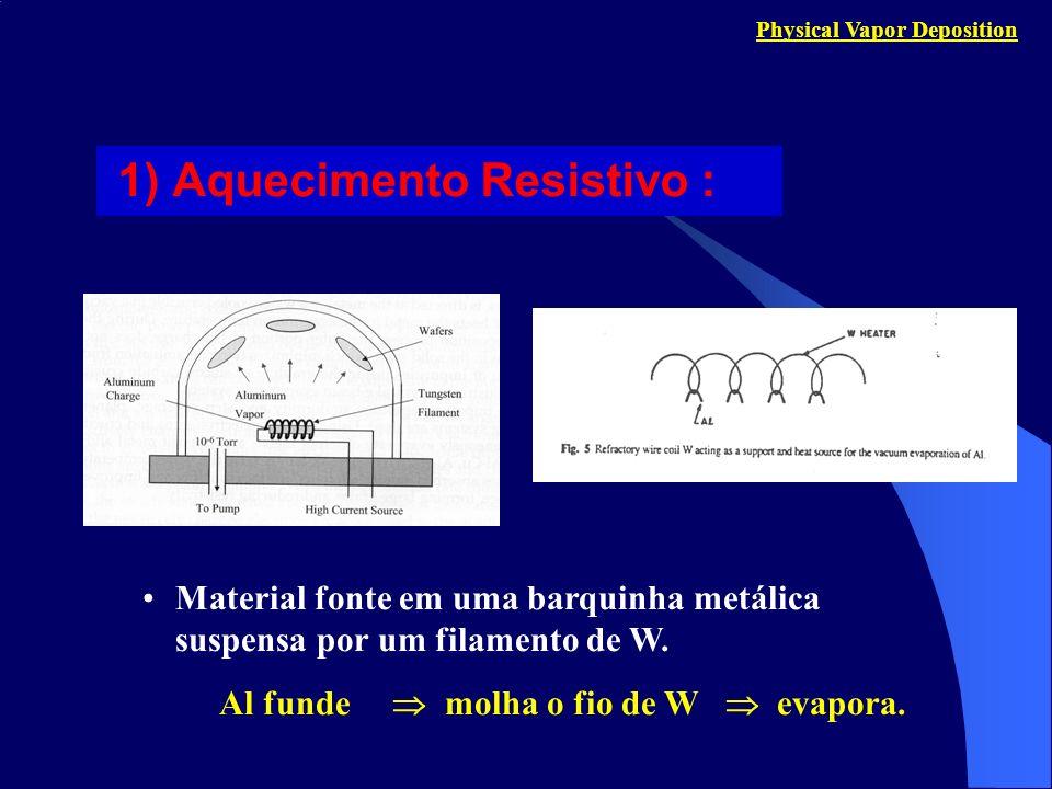 1) Aquecimento Resistivo : Material fonte em uma barquinha metálica suspensa por um filamento de W. Al funde molha o fio de W evapora. Physical Vapor