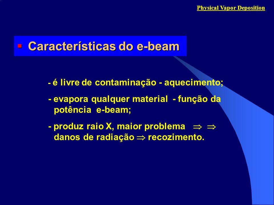 Características do e-beam Características do e-beam Physical Vapor Deposition - é livre de contaminação - aquecimento; - evapora qualquer material - f