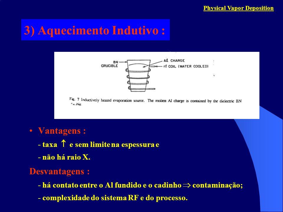 3) Aquecimento Indutivo : Physical Vapor Deposition Vantagens : - taxa e sem limite na espessura e - não há raio X. Desvantagens : - há contato entre