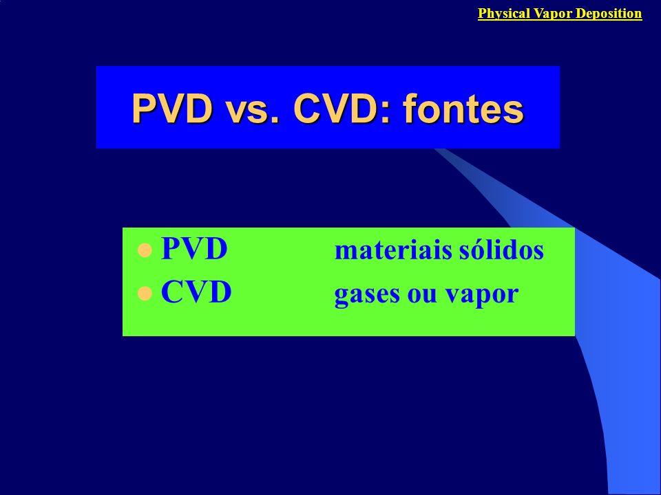 PVD vs. CVD: fontes PVD materiais sólidos CVD gases ou vapor Physical Vapor Deposition