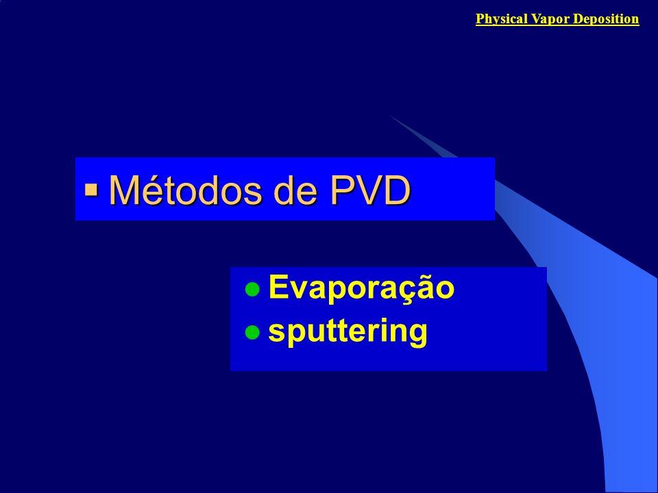 Métodos de PVD Métodos de PVD Evaporação sputtering Physical Vapor Deposition