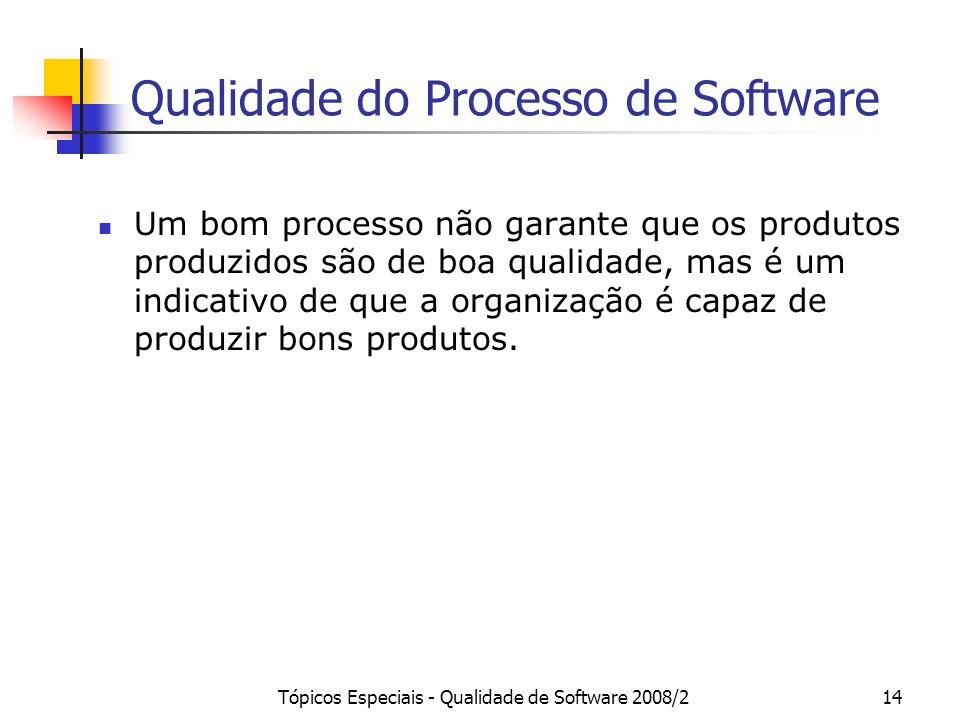 Tópicos Especiais - Qualidade de Software 2008/214 Qualidade do Processo de Software Um bom processo não garante que os produtos produzidos são de boa