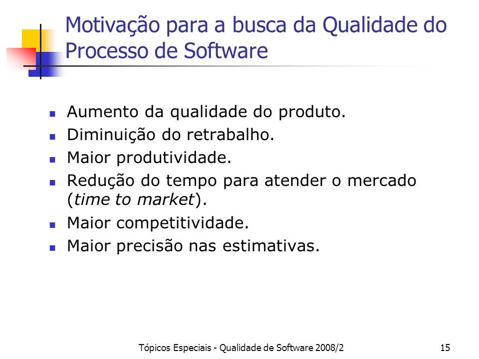 Tópicos Especiais - Qualidade de Software 2008/215 Motivação para a busca da Qualidade do Processo de Software Aumento da qualidade do produto. Diminu