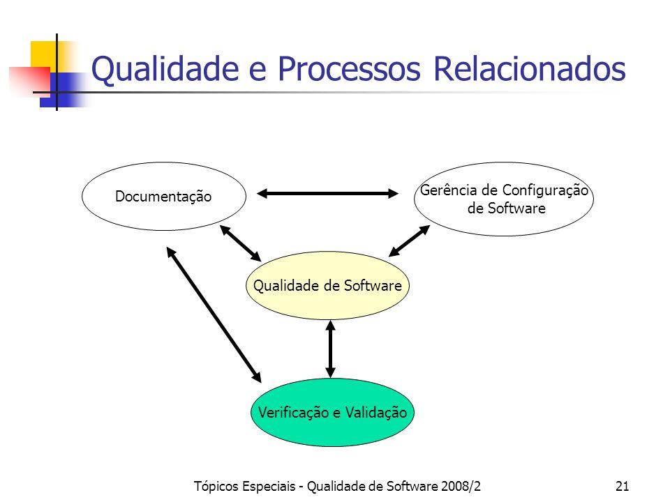 Tópicos Especiais - Qualidade de Software 2008/221 Qualidade e Processos Relacionados Qualidade de Software Documentação Gerência de Configuração de S
