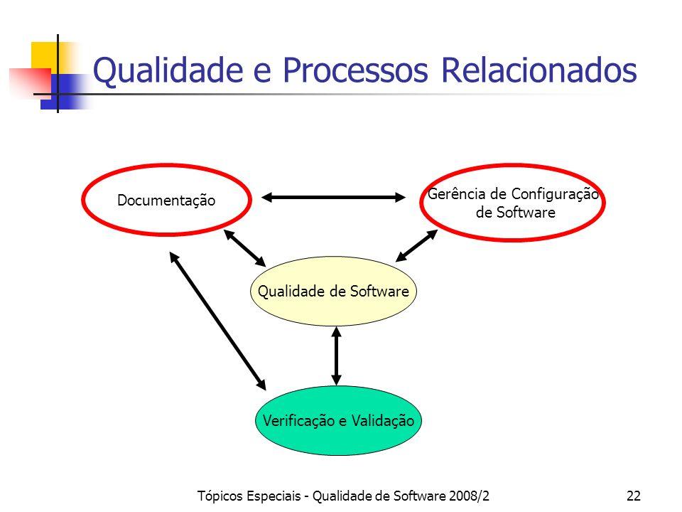 Tópicos Especiais - Qualidade de Software 2008/222 Qualidade e Processos Relacionados Qualidade de Software Documentação Gerência de Configuração de S