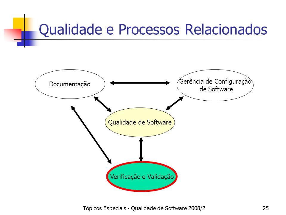 Tópicos Especiais - Qualidade de Software 2008/225 Qualidade e Processos Relacionados Qualidade de Software Documentação Gerência de Configuração de S