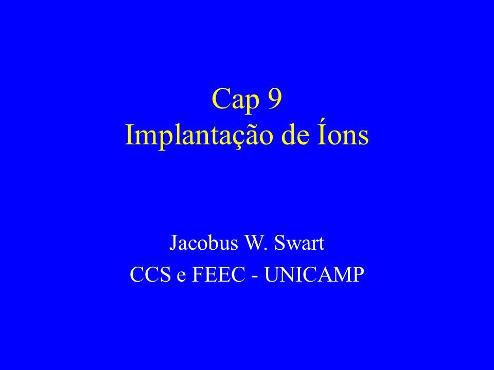 Cap 9 Implantação de Íons Jacobus W. Swart CCS e FEEC - UNICAMP