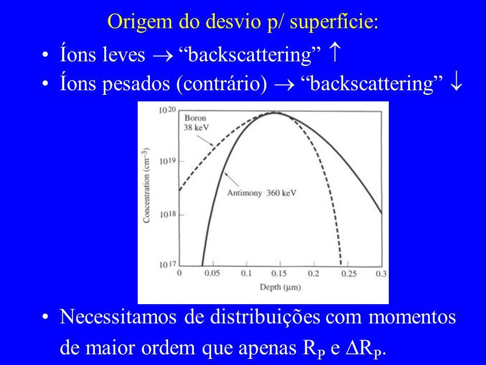 Origem do desvio p/ superfície: Íons leves backscattering Íons pesados (contrário) backscattering Necessitamos de distribuições com momentos de maior