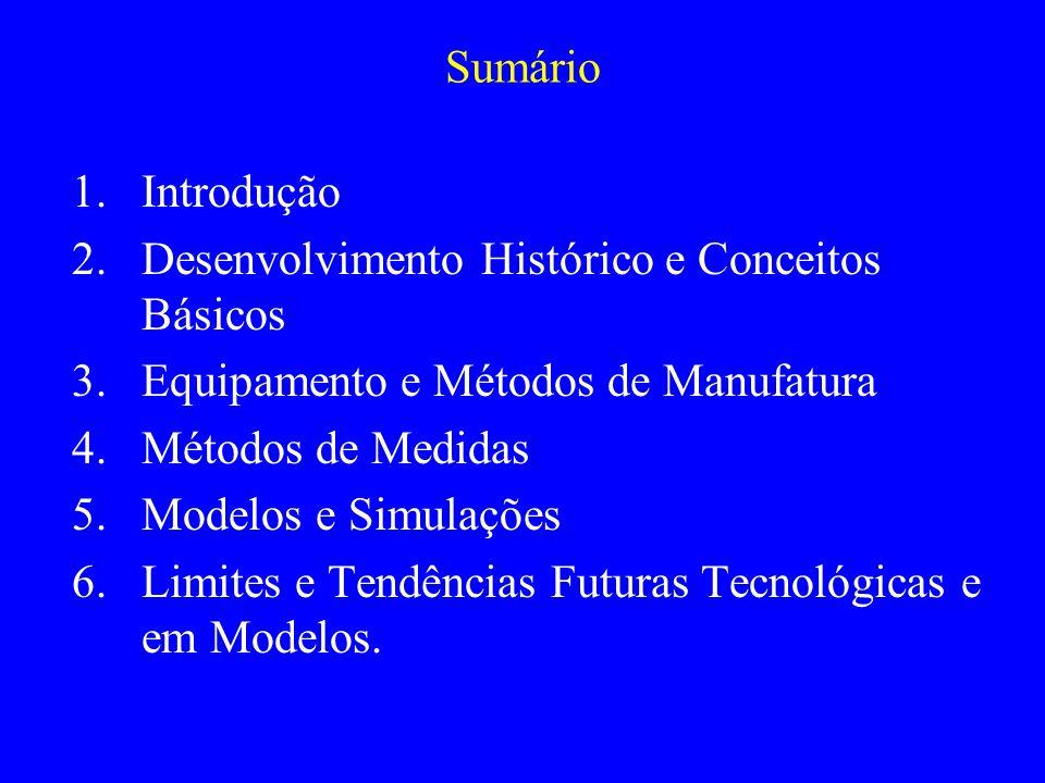 Sumário 1.Introdução 2.Desenvolvimento Histórico e Conceitos Básicos 3.Equipamento e Métodos de Manufatura 4.Métodos de Medidas 5.Modelos e Simulações