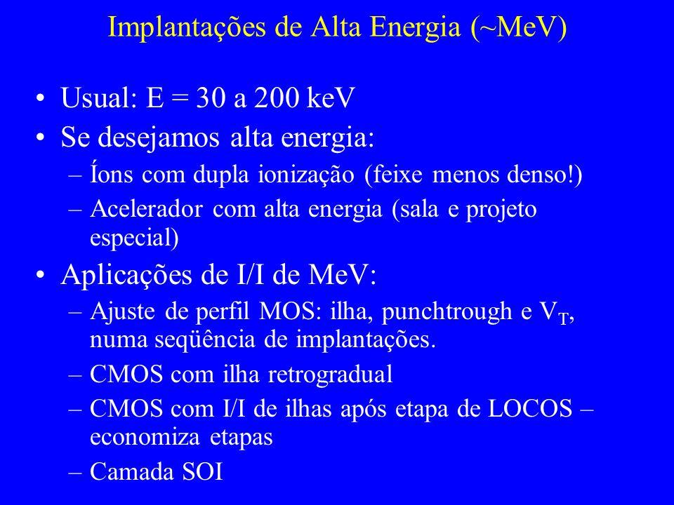 Implantações de Alta Energia (~MeV) Usual: E = 30 a 200 keV Se desejamos alta energia: –Íons com dupla ionização (feixe menos denso!) –Acelerador com