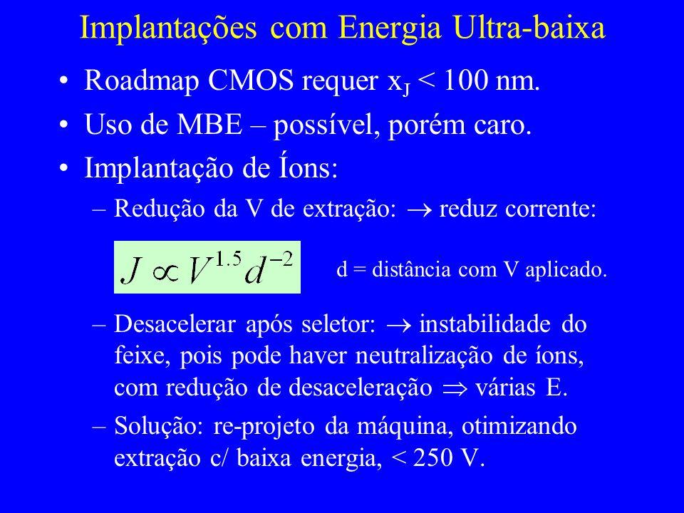 Implantações com Energia Ultra-baixa Roadmap CMOS requer x J < 100 nm. Uso de MBE – possível, porém caro. Implantação de Íons: –Redução da V de extraç