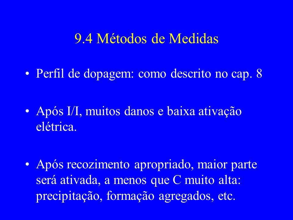 9.4 Métodos de Medidas Perfil de dopagem: como descrito no cap. 8 Após I/I, muitos danos e baixa ativação elétrica. Após recozimento apropriado, maior