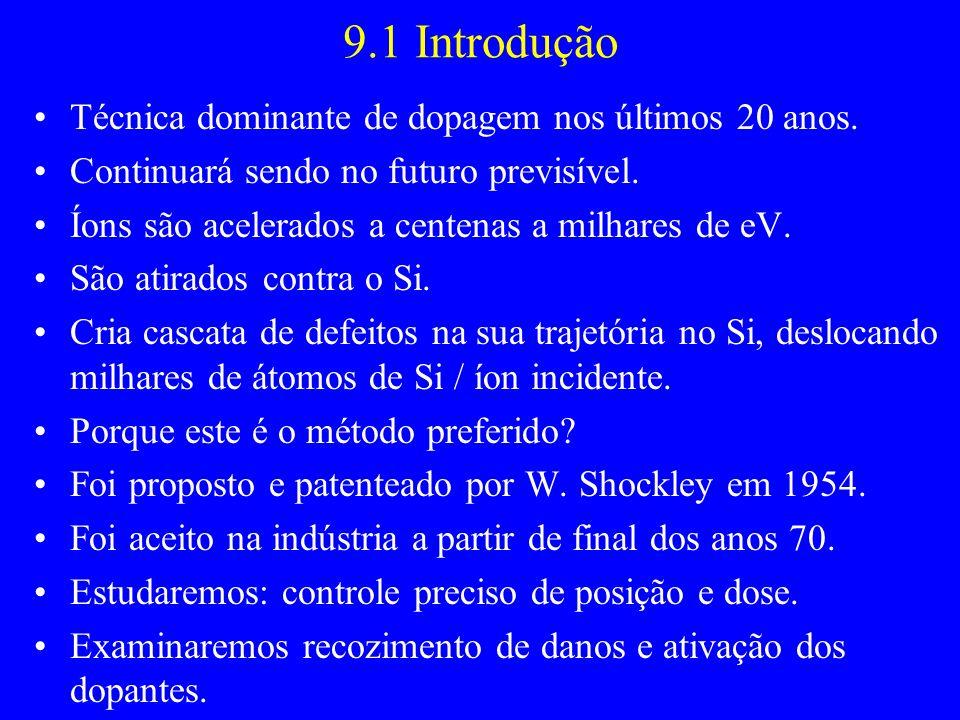 9.2 Desenvolvimento Histórico e Conceitos Básicos Permite contagem precisa do no.