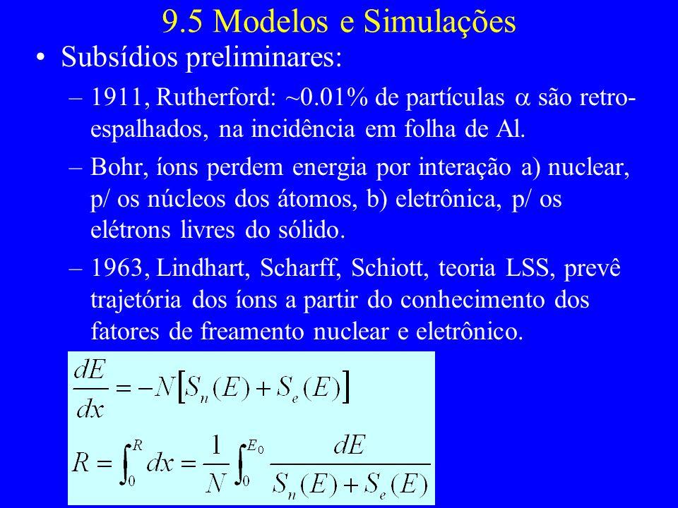 9.5 Modelos e Simulações Subsídios preliminares: –1911, Rutherford: ~0.01% de partículas são retro- espalhados, na incidência em folha de Al. –Bohr, í