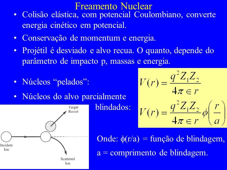 Freamento Nuclear Colisão elástica, com potencial Coulombiano, converte energia cinético em potencial. Conservação de momentum e energia. Projétil é d