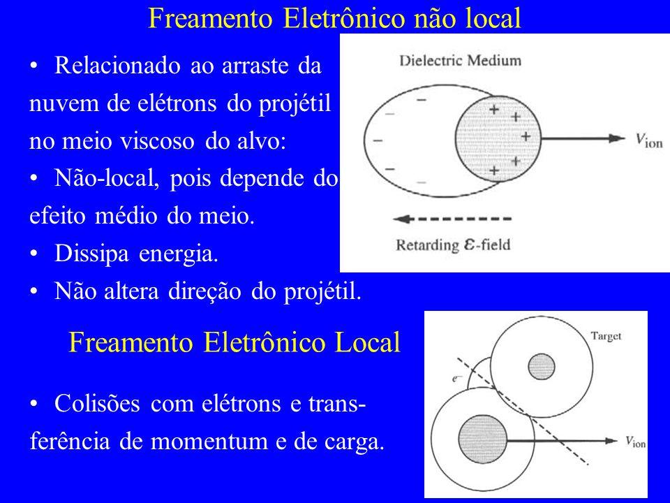 Freamento Eletrônico não local Relacionado ao arraste da nuvem de elétrons do projétil no meio viscoso do alvo: Não-local, pois depende do efeito médi
