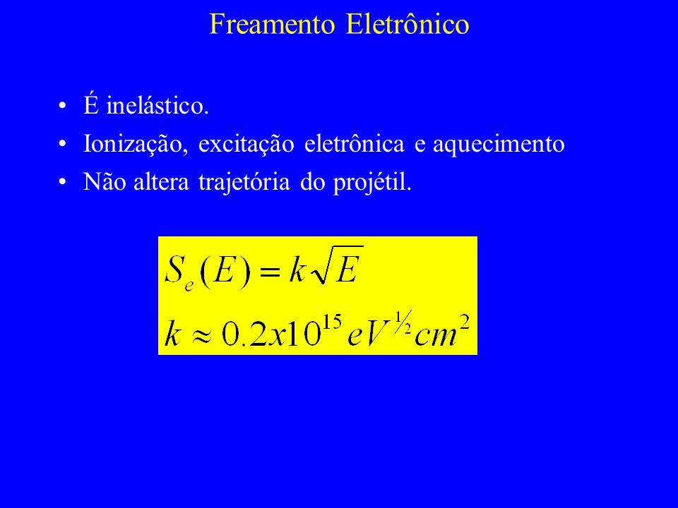 É inelástico. Ionização, excitação eletrônica e aquecimento Não altera trajetória do projétil. Freamento Eletrônico
