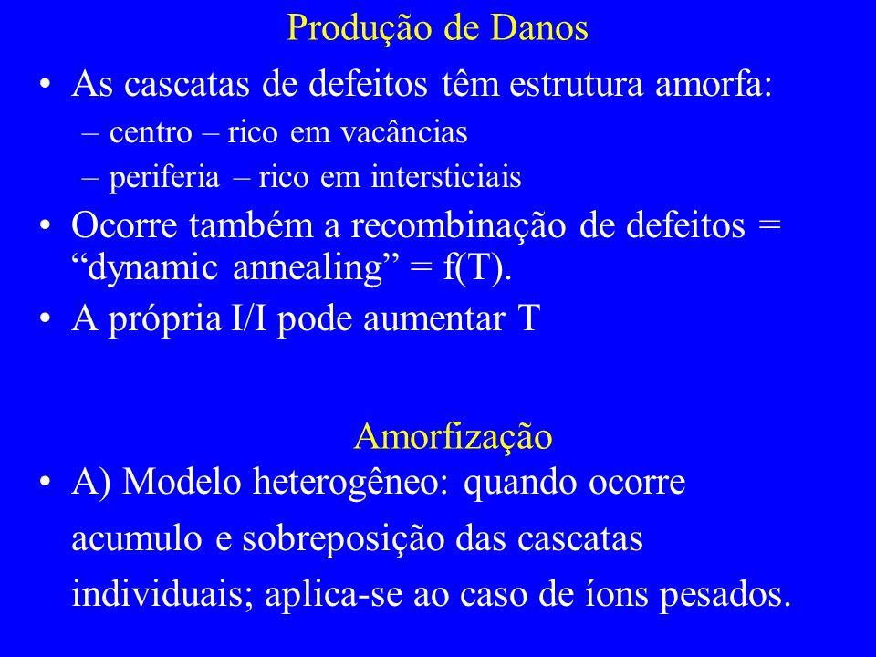 As cascatas de defeitos têm estrutura amorfa: –centro – rico em vacâncias –periferia – rico em intersticiais Ocorre também a recombinação de defeitos