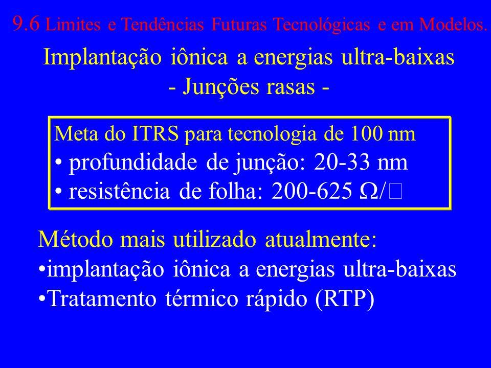 Implantação iônica a energias ultra-baixas - Junções rasas - Meta do ITRS para tecnologia de 100 nm profundidade de junção: 20-33 nm resistência de fo