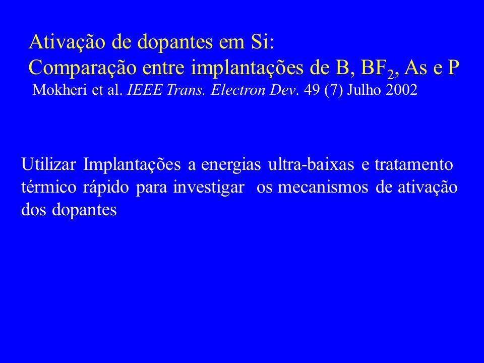 Ativação de dopantes em Si: Comparação entre implantações de B, BF 2, As e P Mokheri et al. IEEE Trans. Electron Dev. 49 (7) Julho 2002 Utilizar Impla