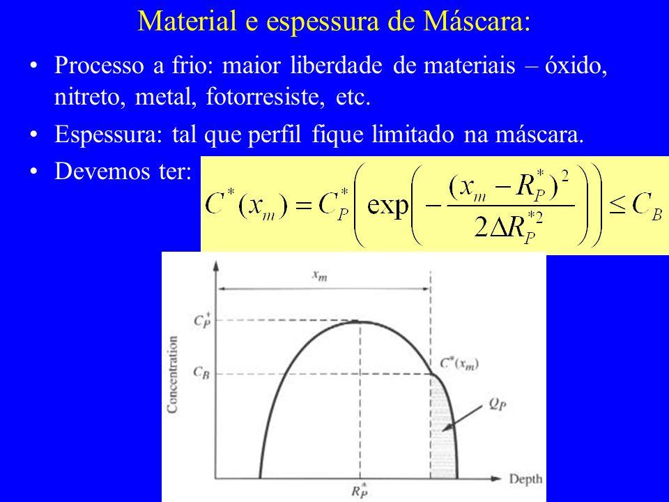 Material e espessura de Máscara: Processo a frio: maior liberdade de materiais – óxido, nitreto, metal, fotorresiste, etc. Espessura: tal que perfil f