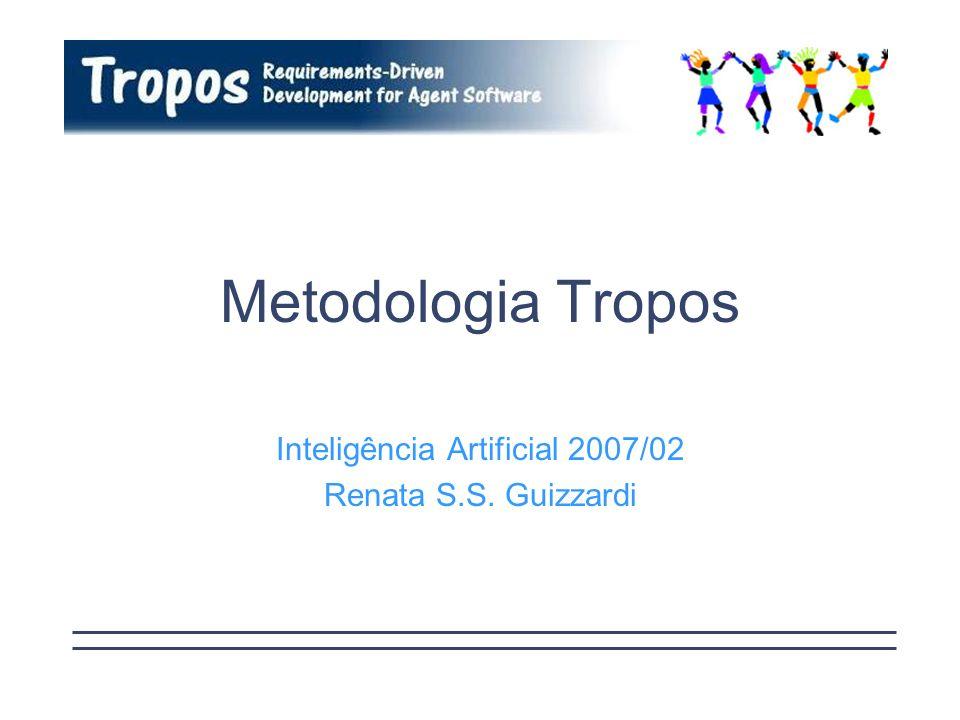 Metodologia Tropos Inteligência Artificial 2007/02 Renata S.S. Guizzardi