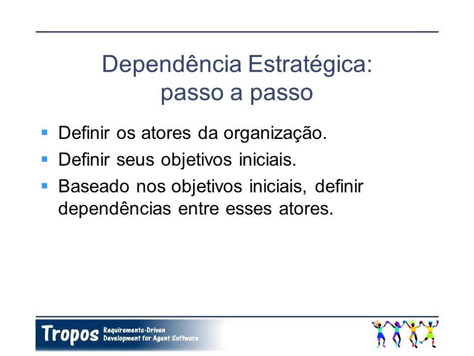 Dependência Estratégica: passo a passo Definir os atores da organização. Definir seus objetivos iniciais. Baseado nos objetivos iniciais, definir depe