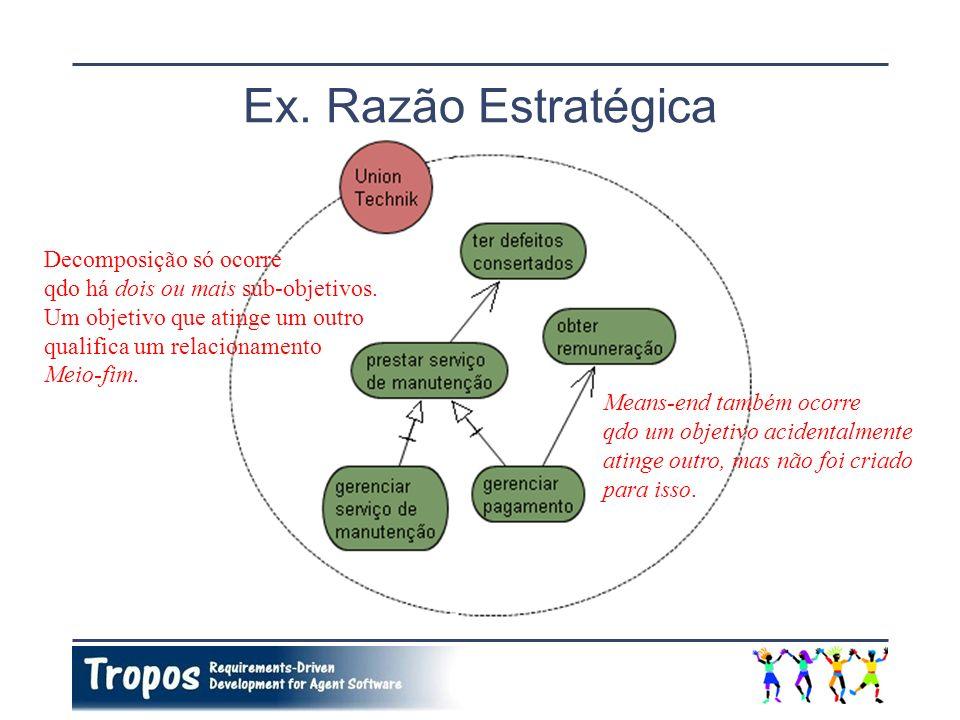 Ex. Razão Estratégica Decomposição só ocorre qdo há dois ou mais sub-objetivos. Um objetivo que atinge um outro qualifica um relacionamento Meio-fim.
