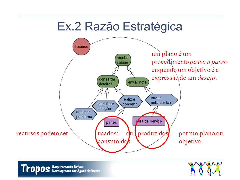 Ex.2 Razão Estratégica recursos podem serusados/ consumidos ou produzidospor um plano ou objetivo. um plano é um procedimento passo a passo enquanto u