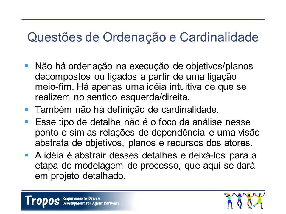 Questões de Ordenação e Cardinalidade Não há ordenação na execução de objetivos/planos decompostos ou ligados a partir de uma ligação meio-fim. Há ape