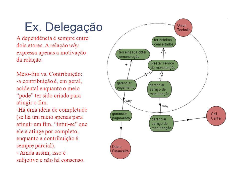 Ex. Delegação A dependência é sempre entre dois atores. A relação why expressa apenas a motivação da relação. Meio-fim vs. Contribuição: -a contribuiç