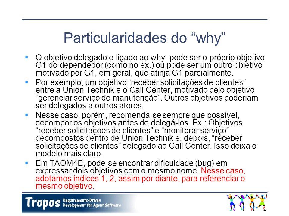 Particularidades do why O objetivo delegado e ligado ao why pode ser o próprio objetivo G1 do dependedor (como no ex.) ou pode ser um outro objetivo m