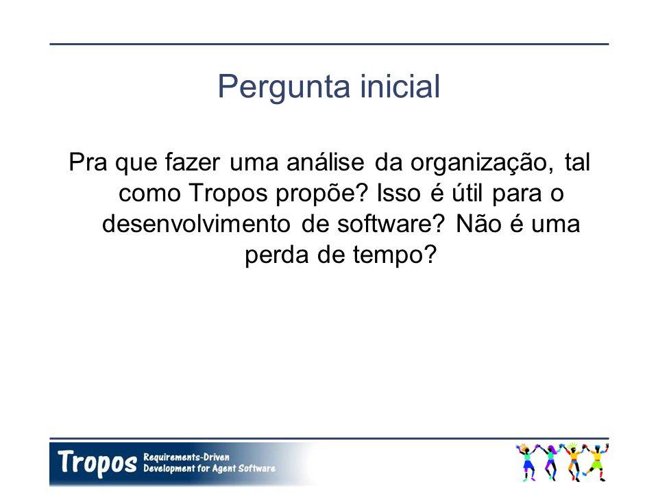 Pergunta inicial Pra que fazer uma análise da organização, tal como Tropos propõe? Isso é útil para o desenvolvimento de software? Não é uma perda de