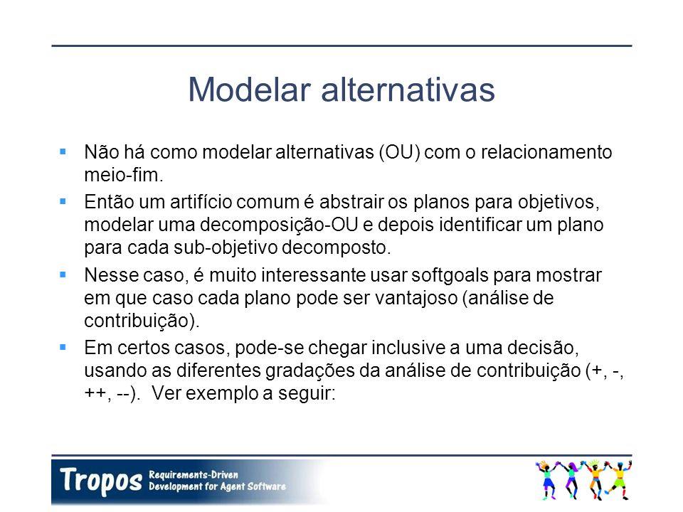 Modelar alternativas Não há como modelar alternativas (OU) com o relacionamento meio-fim. Então um artifício comum é abstrair os planos para objetivos