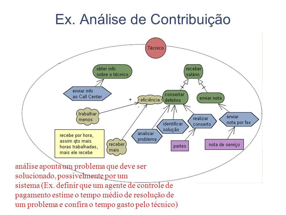 Ex. Análise de Contribuição análise aponta um problema que deve ser solucionado, possivelmente por um sistema (Ex. definir que um agente de controle d