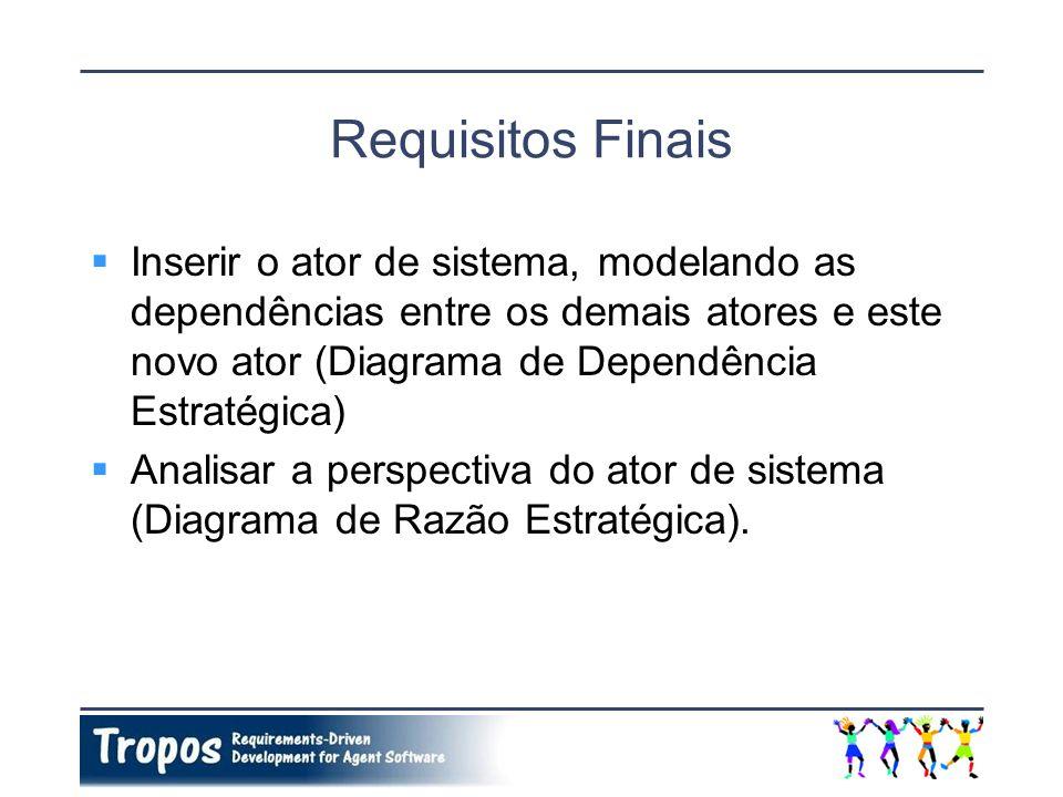 Requisitos Finais Inserir o ator de sistema, modelando as dependências entre os demais atores e este novo ator (Diagrama de Dependência Estratégica) A