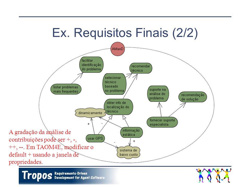 Ex. Requisitos Finais (2/2) A gradação da análise de contribuições pode ser +, -, ++, --. Em TAOM4E, modificar o default + usando a janela de propried