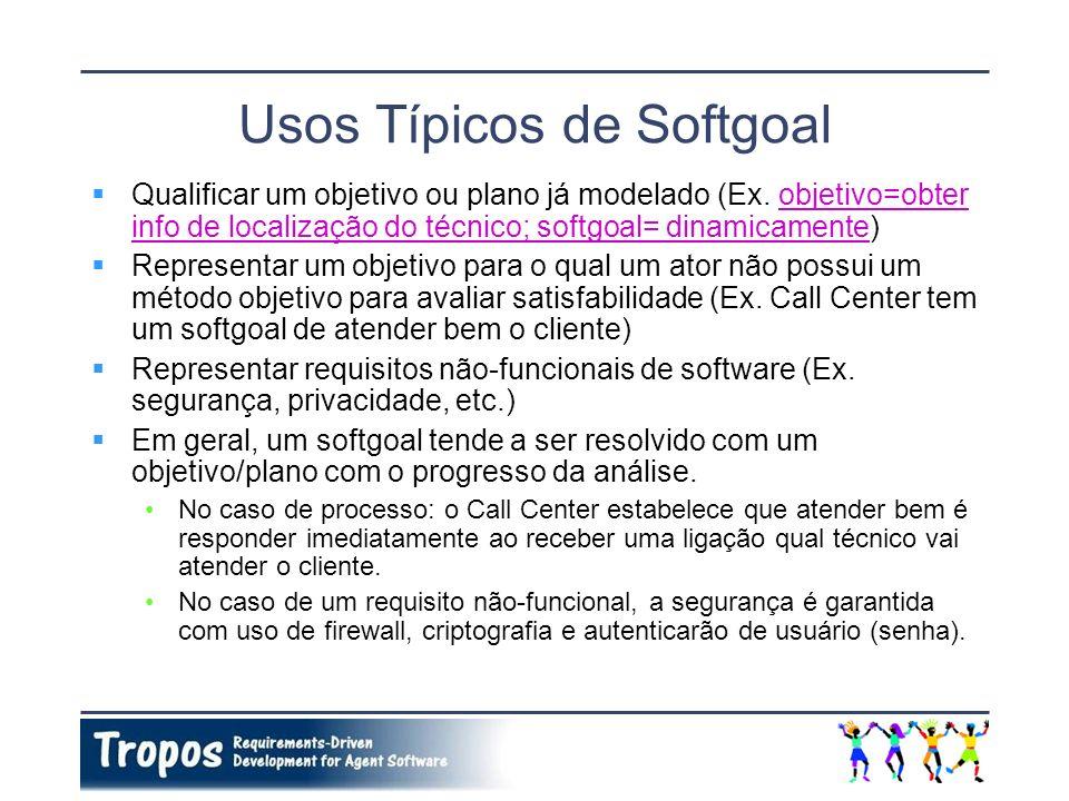 Usos Típicos de Softgoal Qualificar um objetivo ou plano já modelado (Ex. objetivo=obter info de localização do técnico; softgoal= dinamicamente)objet