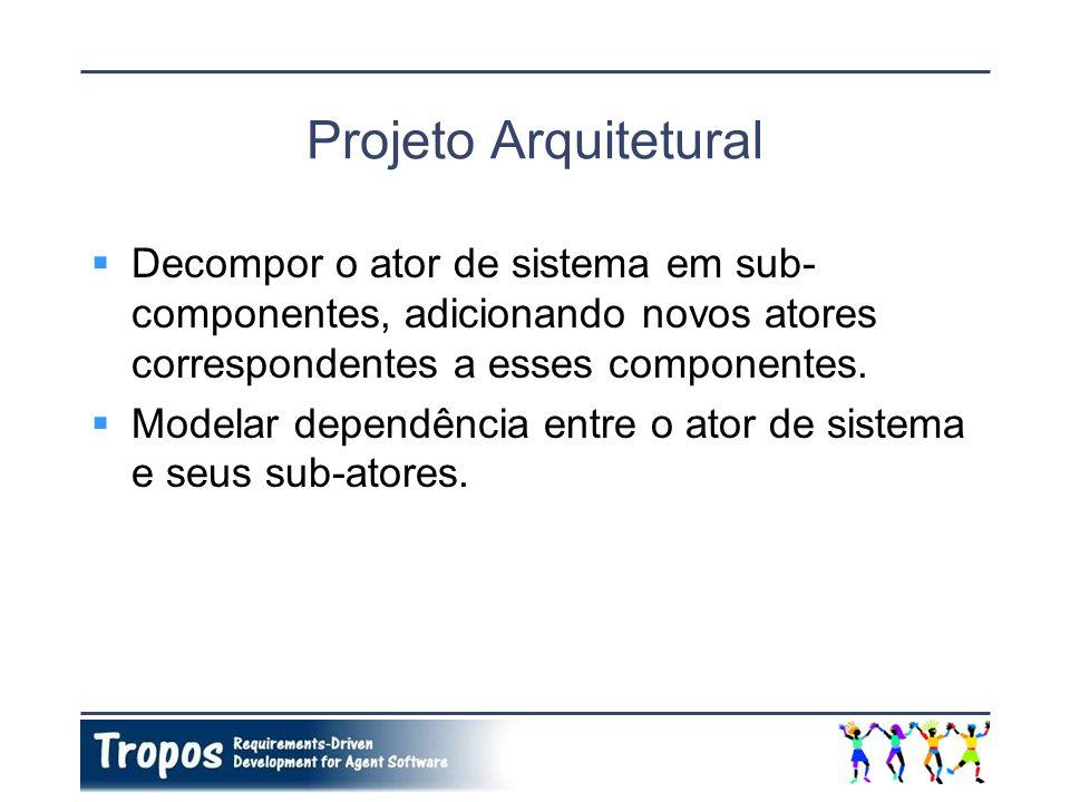 Projeto Arquitetural Decompor o ator de sistema em sub- componentes, adicionando novos atores correspondentes a esses componentes. Modelar dependência