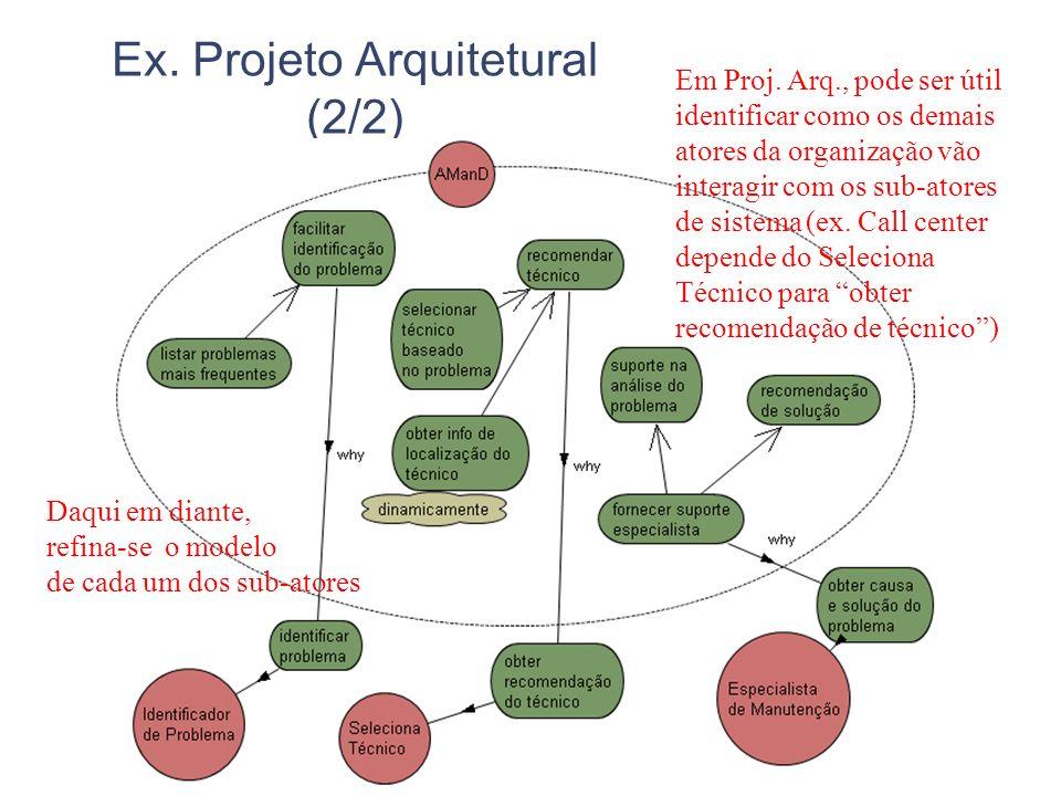 Ex. Projeto Arquitetural (2/2) Em Proj. Arq., pode ser útil identificar como os demais atores da organização vão interagir com os sub-atores de sistem
