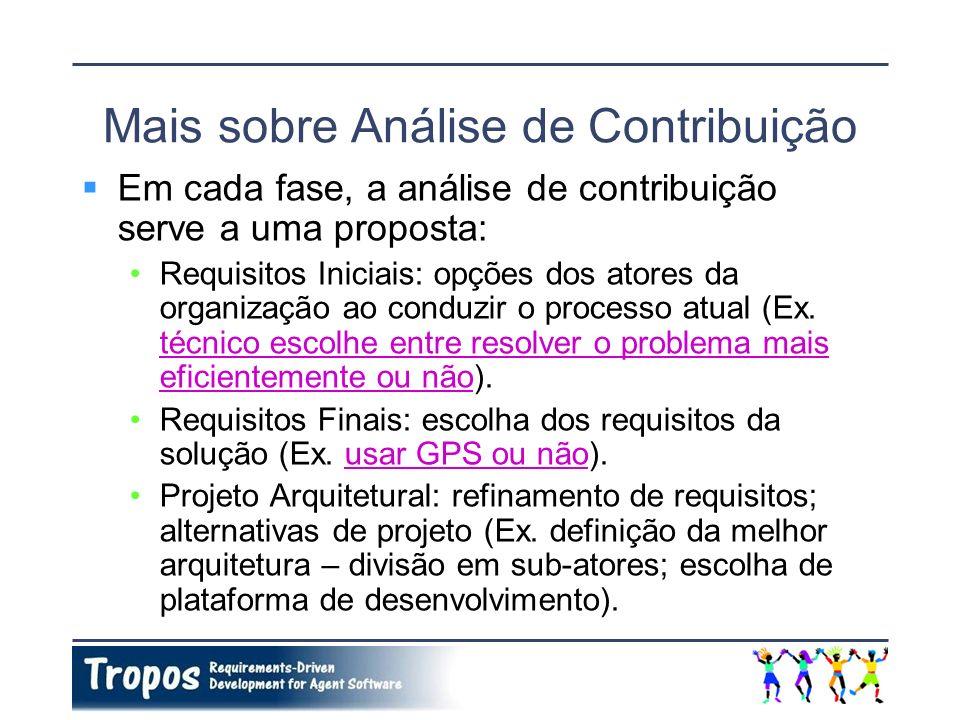 Mais sobre Análise de Contribuição Em cada fase, a análise de contribuição serve a uma proposta: Requisitos Iniciais: opções dos atores da organização