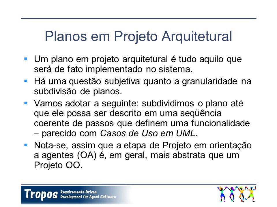Planos em Projeto Arquitetural Um plano em projeto arquitetural é tudo aquilo que será de fato implementado no sistema. Há uma questão subjetiva quant