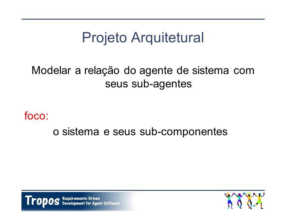 Ex. Requisitos Finais (1/2) AManD: Agente de Manutenção Distribuída