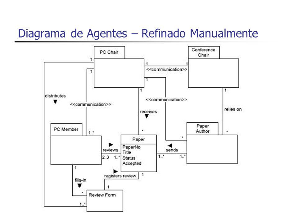 Diagrama de Agentes – Refinado Manualmente