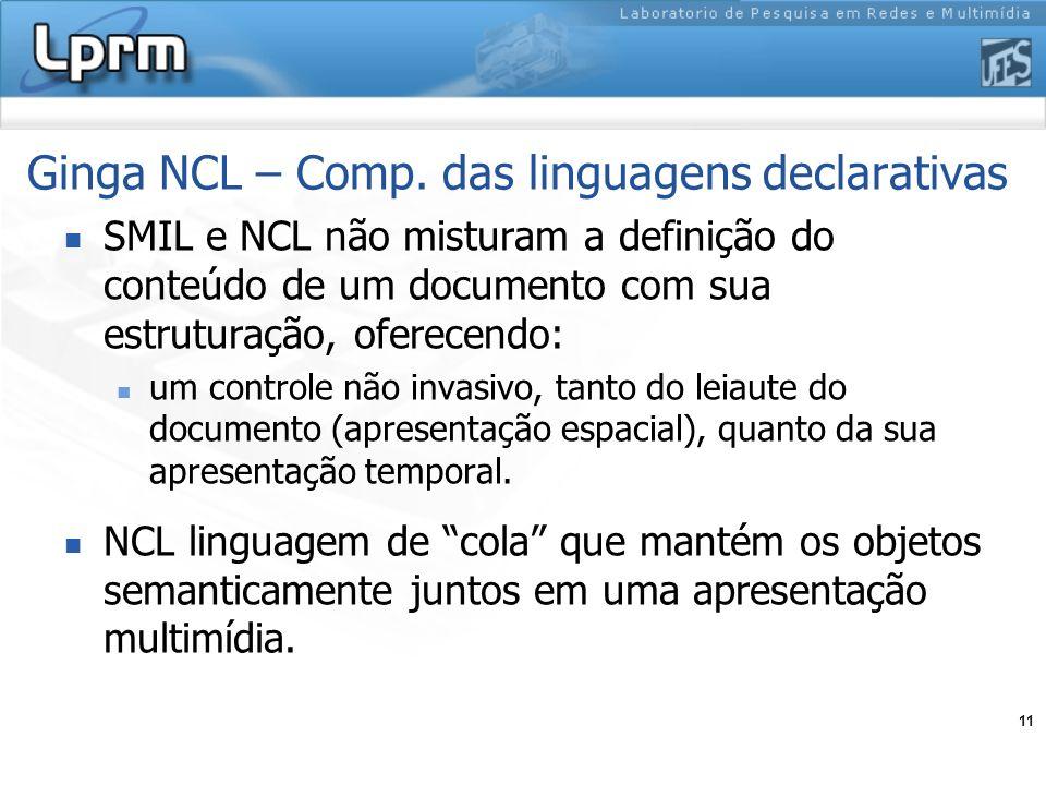 11 Ginga NCL – Comp. das linguagens declarativas SMIL e NCL não misturam a definição do conteúdo de um documento com sua estruturação, oferecendo: um