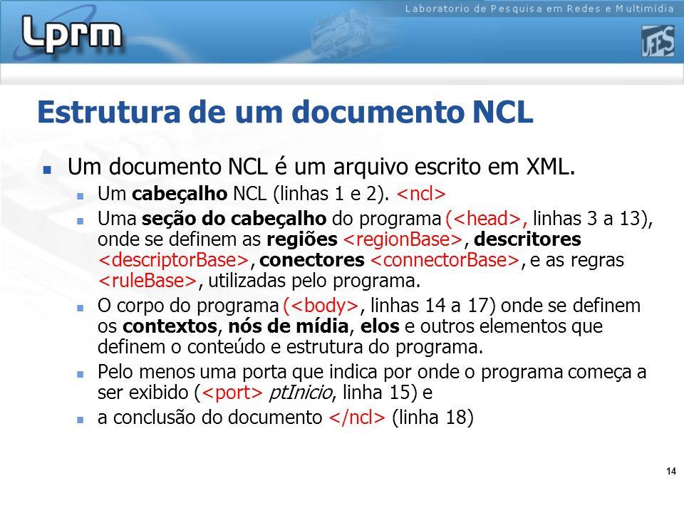 14 Estrutura de um documento NCL Um documento NCL é um arquivo escrito em XML. Um cabeçalho NCL (linhas 1 e 2). Uma seção do cabeçalho do programa (,