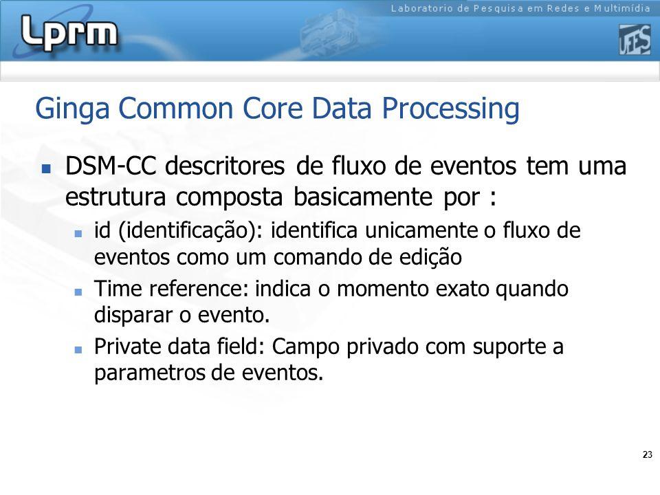 23 Ginga Common Core Data Processing DSM-CC descritores de fluxo de eventos tem uma estrutura composta basicamente por : id (identificação): identific